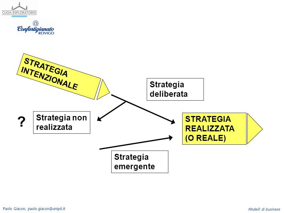 STRATEGIA INTENZIONALE Strategia deliberata Strategia non realizzata