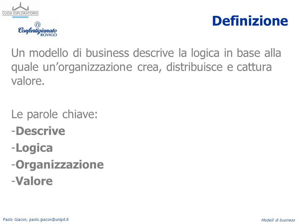 Definizione Un modello di business descrive la logica in base alla quale un'organizzazione crea, distribuisce e cattura valore.