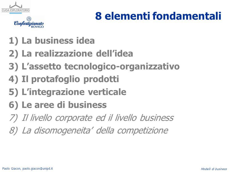 8 elementi fondamentali
