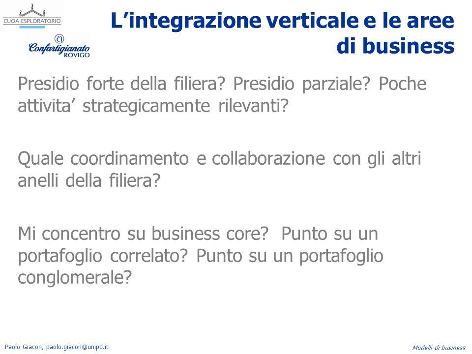 L'integrazione verticale e le aree di business
