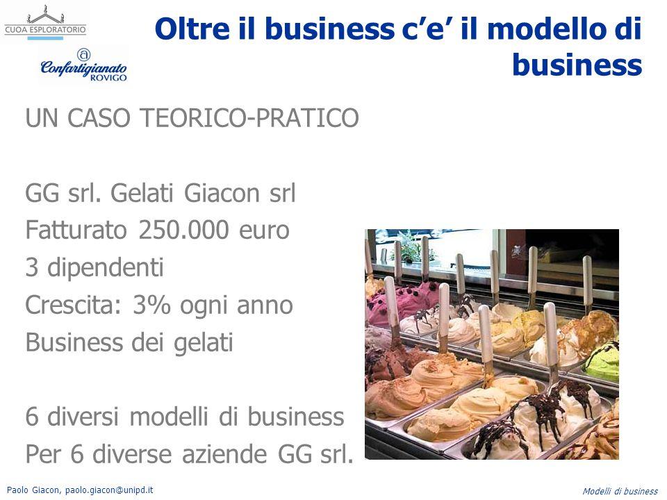Oltre il business c'e' il modello di business