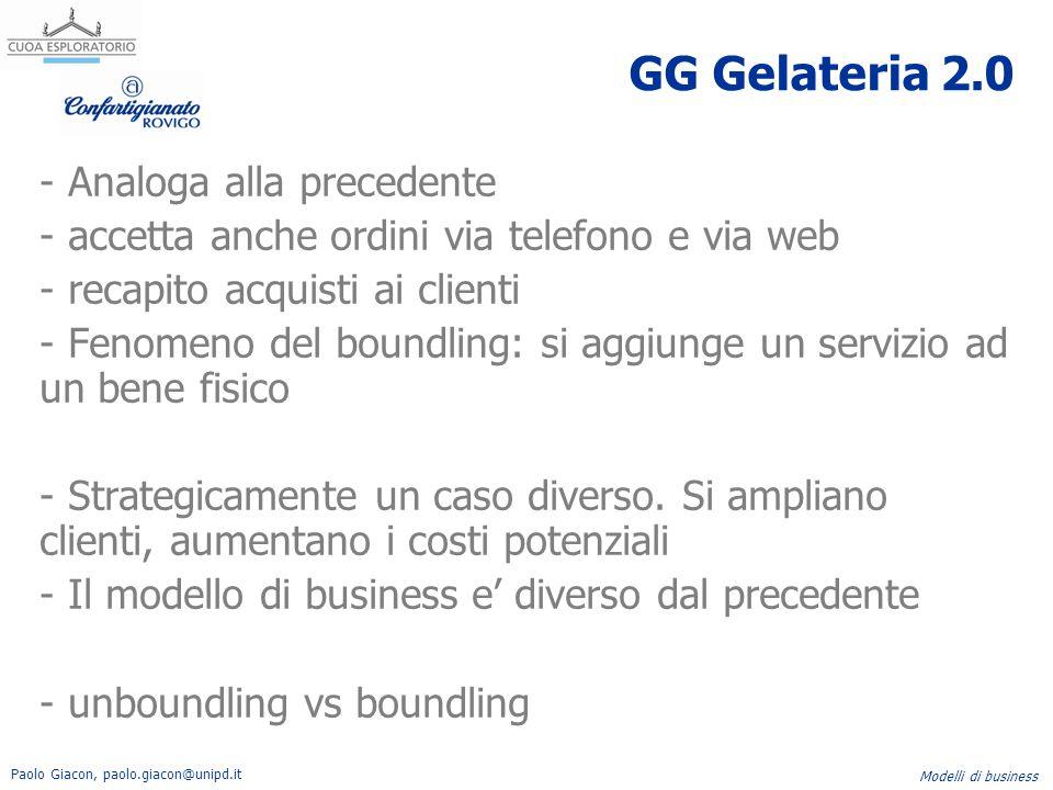 GG Gelateria 2.0 Analoga alla precedente