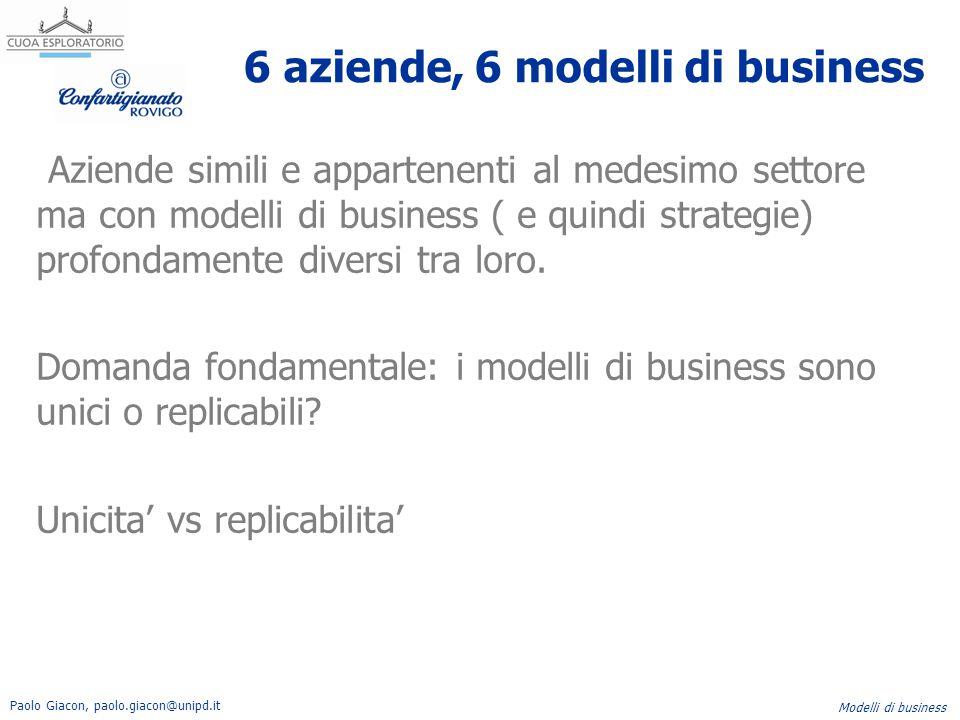 6 aziende, 6 modelli di business