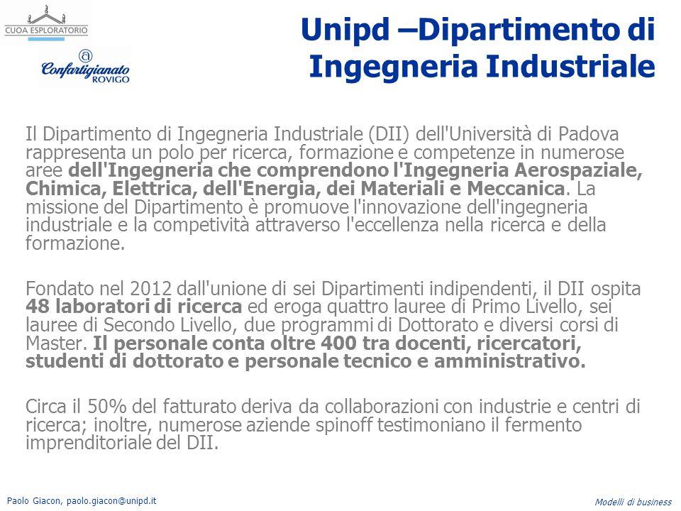 Unipd –Dipartimento di Ingegneria Industriale
