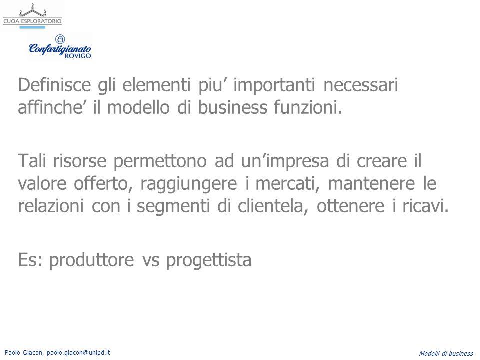 Definisce gli elementi piu' importanti necessari affinche' il modello di business funzioni.