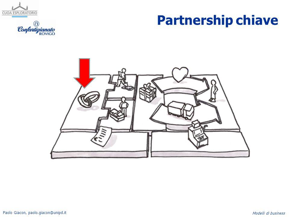 Partnership chiave