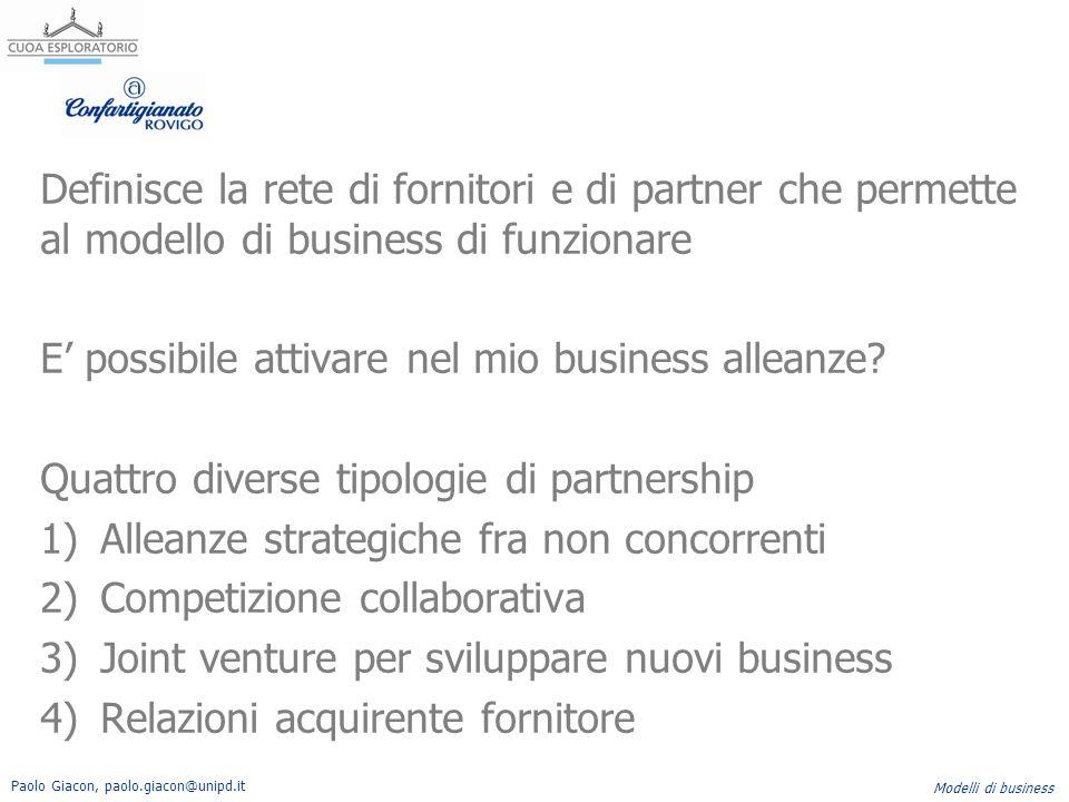 Definisce la rete di fornitori e di partner che permette al modello di business di funzionare