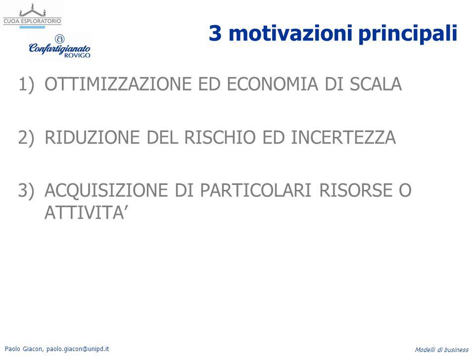 3 motivazioni principali