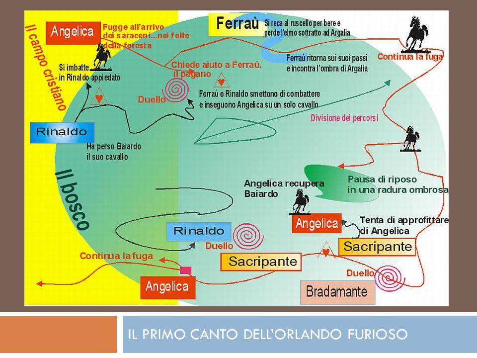 IL PRIMO CANTO DELL'ORLANDO FURIOSO