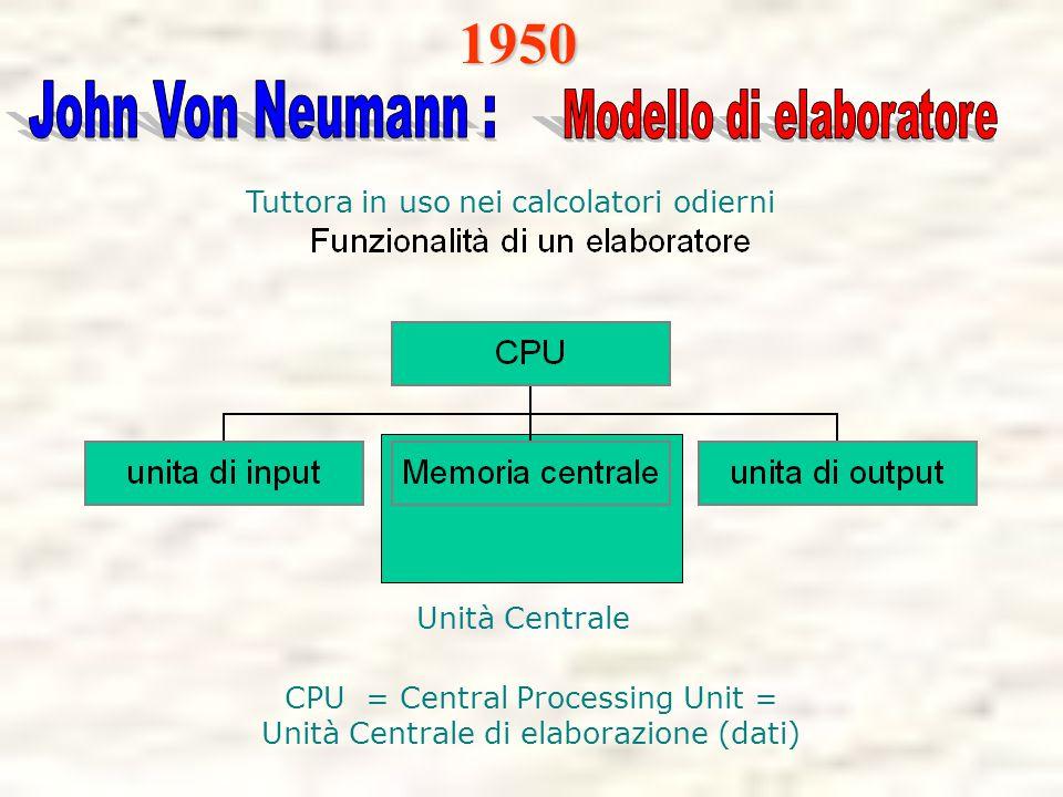 1950 John Von Neumann : Modello di elaboratore