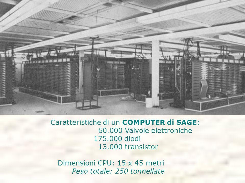 Caratteristiche di un COMPUTER di SAGE: