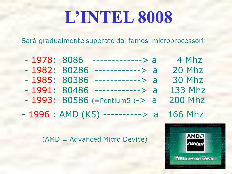 L'INTEL 8008
