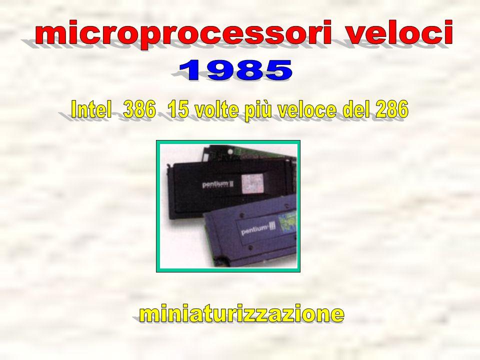 microprocessori veloci
