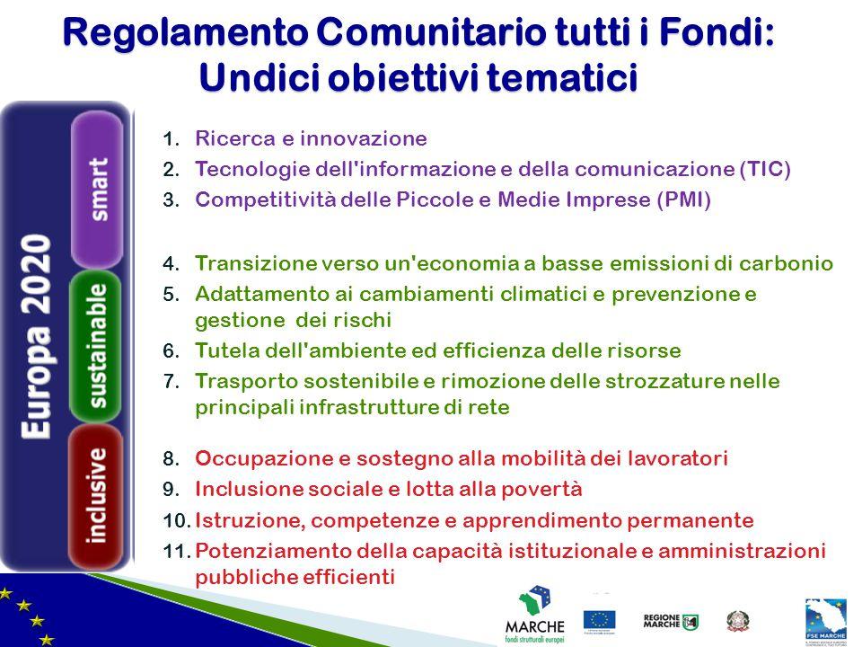 Regolamento Comunitario tutti i Fondi: Undici obiettivi tematici