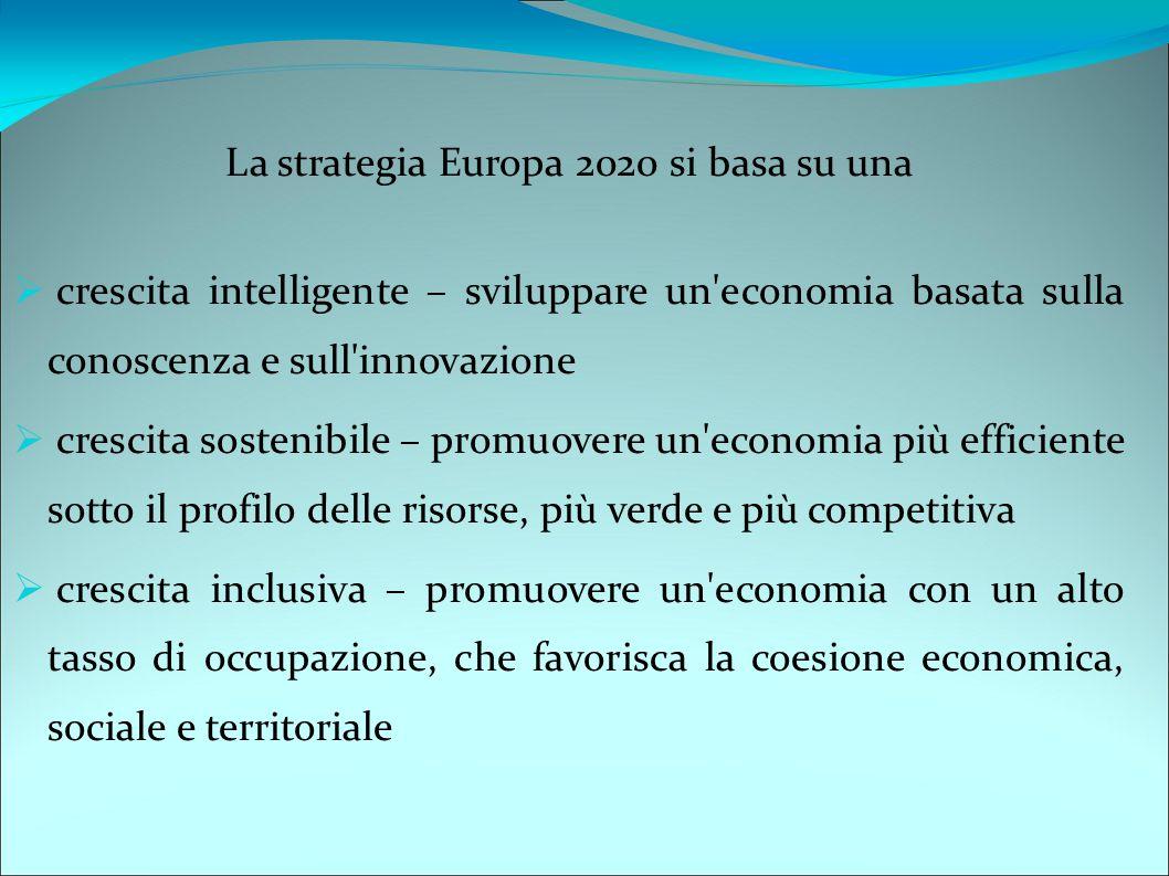 La strategia Europa 2020 si basa su una