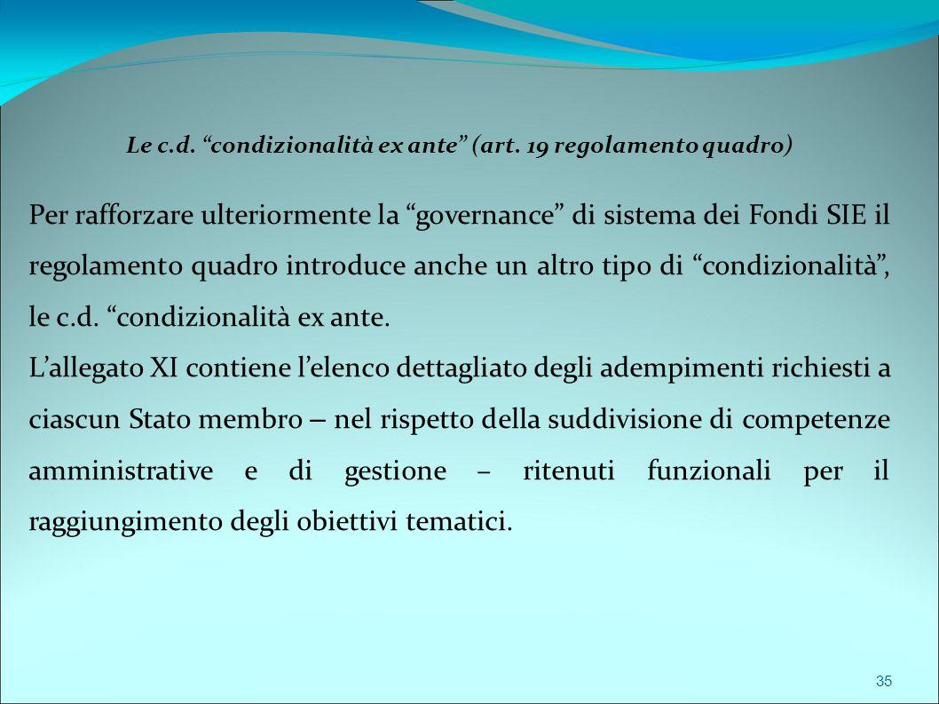 Le c.d. condizionalità ex ante (art. 19 regolamento quadro)
