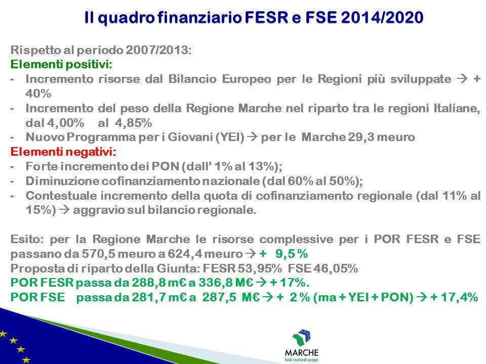 Il quadro finanziario FESR e FSE 2014/2020