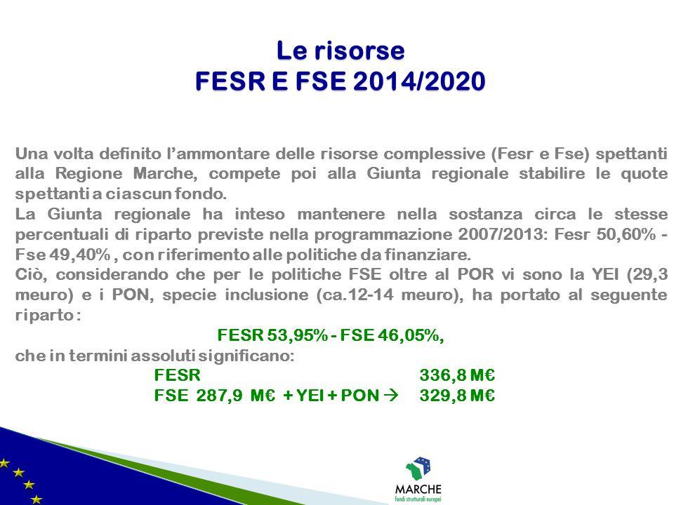Le risorse FESR E FSE 2014/2020