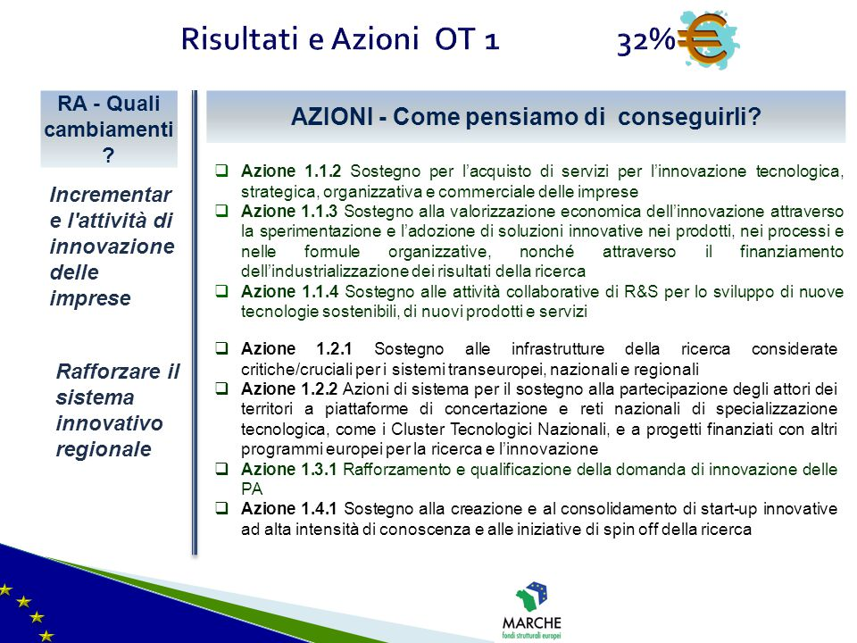 AZIONI - Come pensiamo di conseguirli