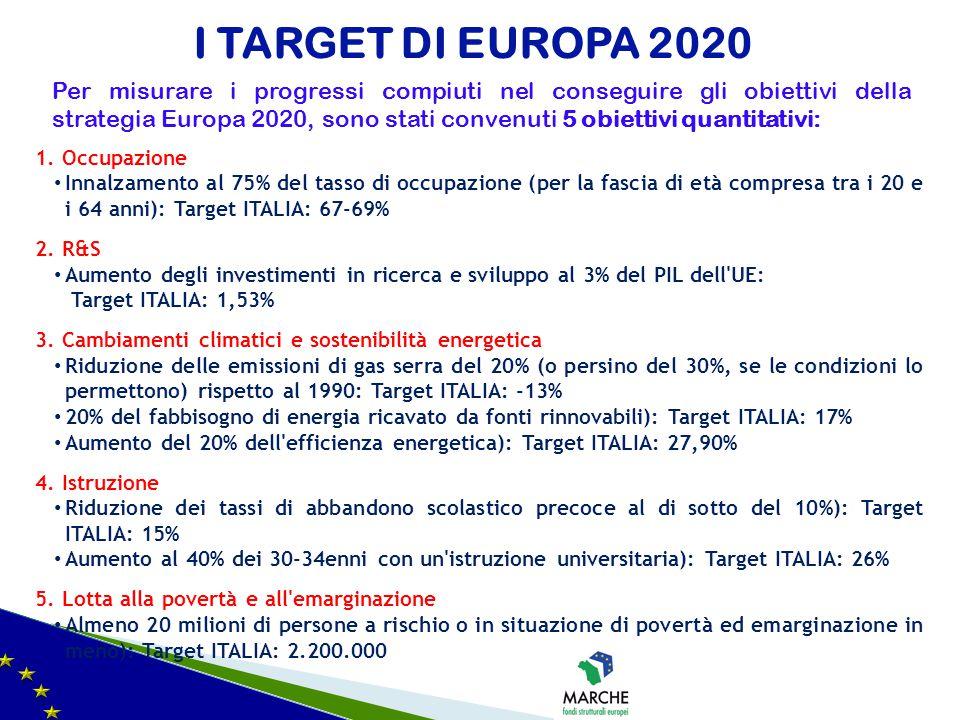 I TARGET DI EUROPA 2020