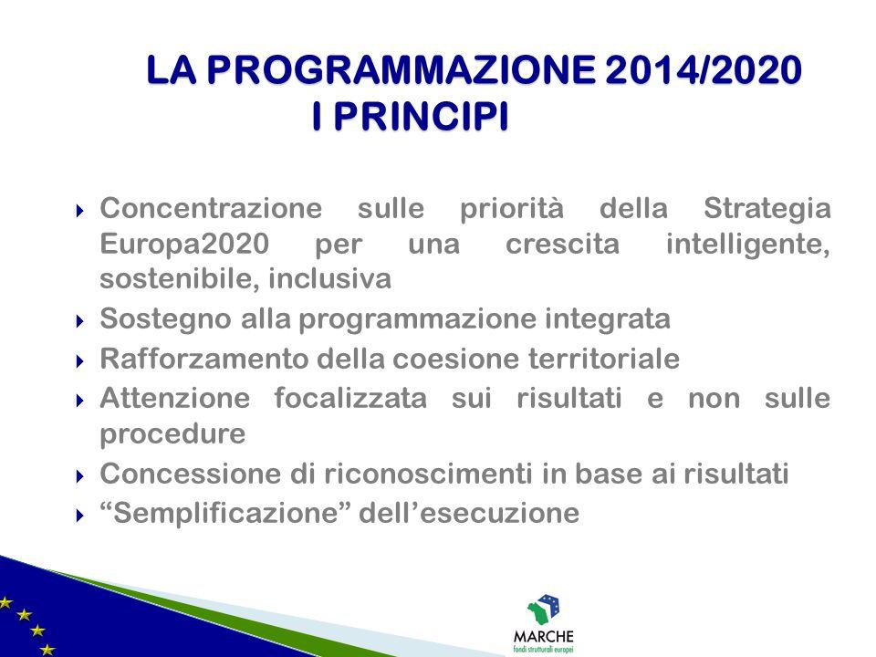 LA PROGRAMMAZIONE 2014/2020 I PRINCIPI