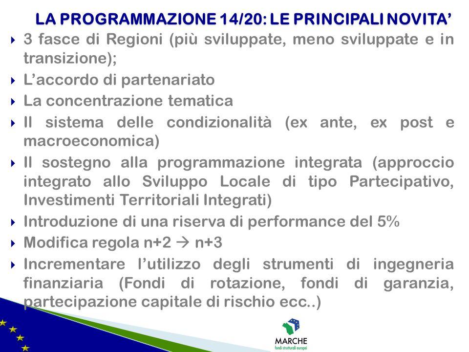 LA PROGRAMMAZIONE 14/20: LE PRINCIPALI NOVITA'