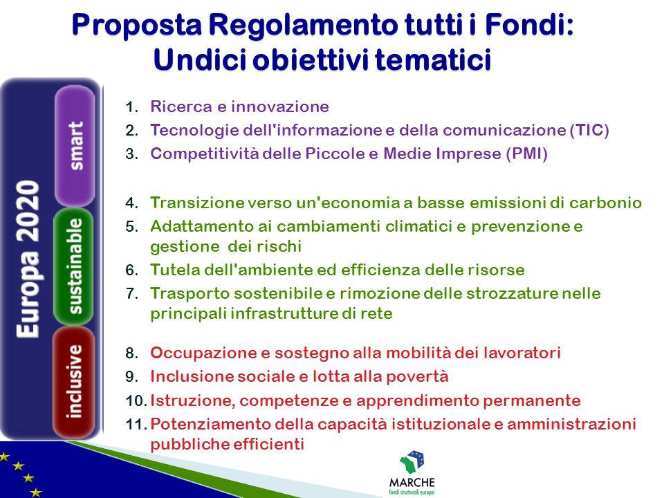Proposta Regolamento tutti i Fondi: Undici obiettivi tematici