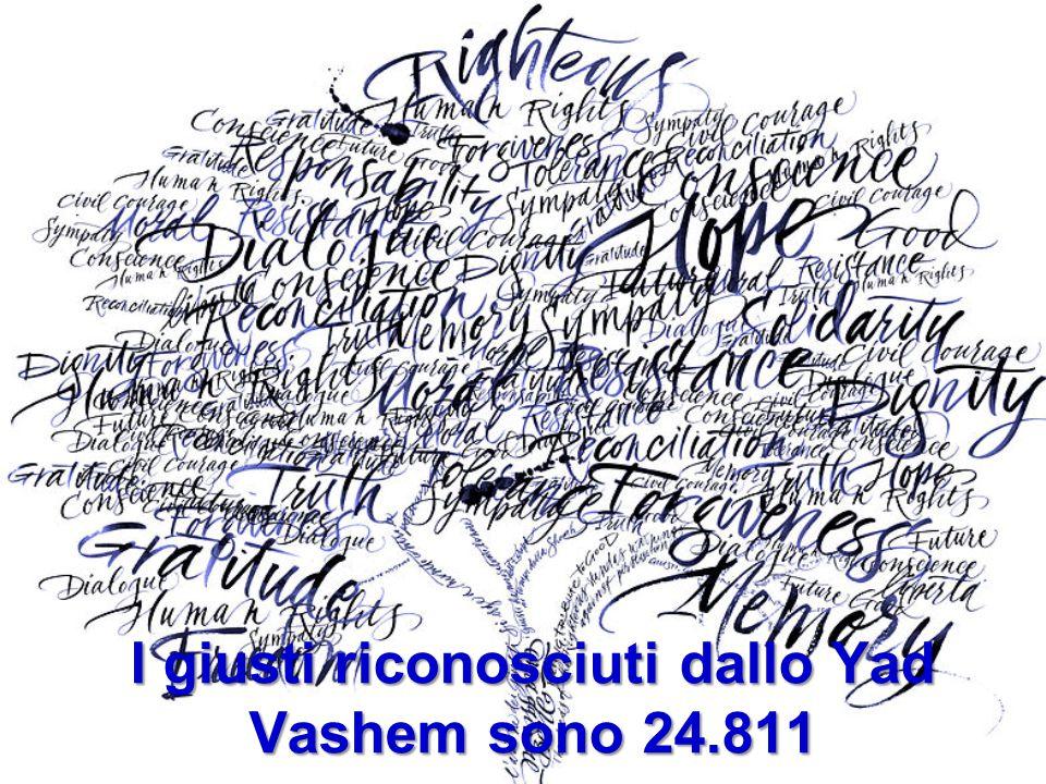 I giusti riconosciuti dallo Yad Vashem sono 24.811