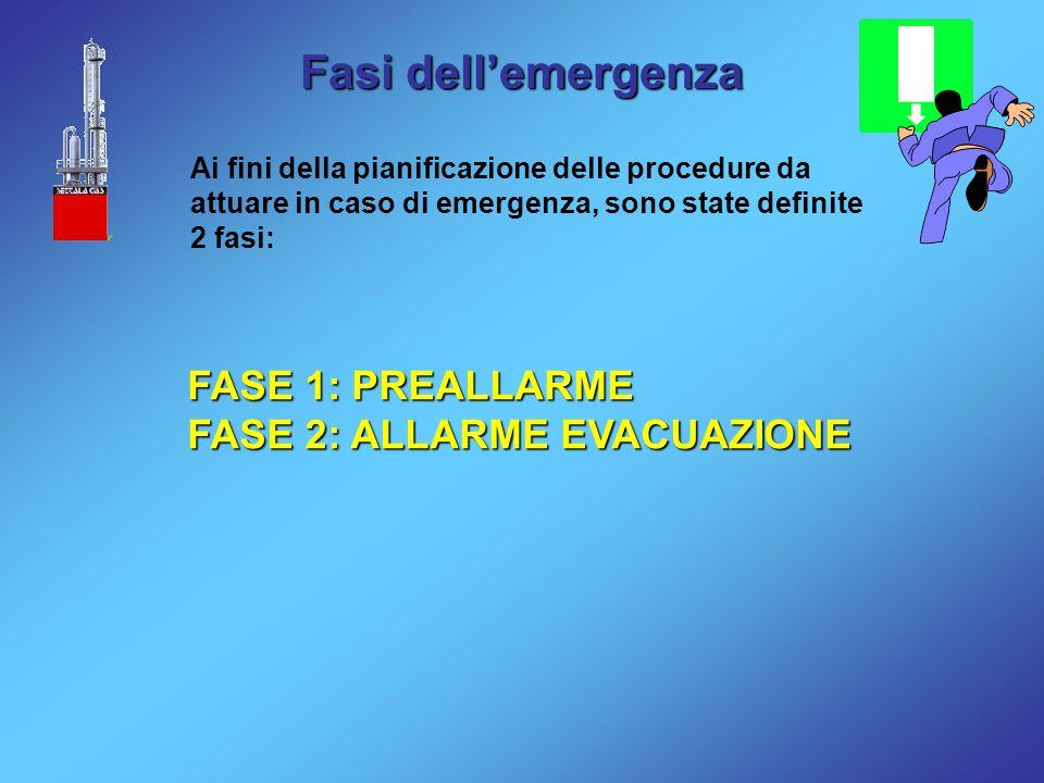Fasi dell'emergenza FASE 1: PREALLARME FASE 2: ALLARME EVACUAZIONE