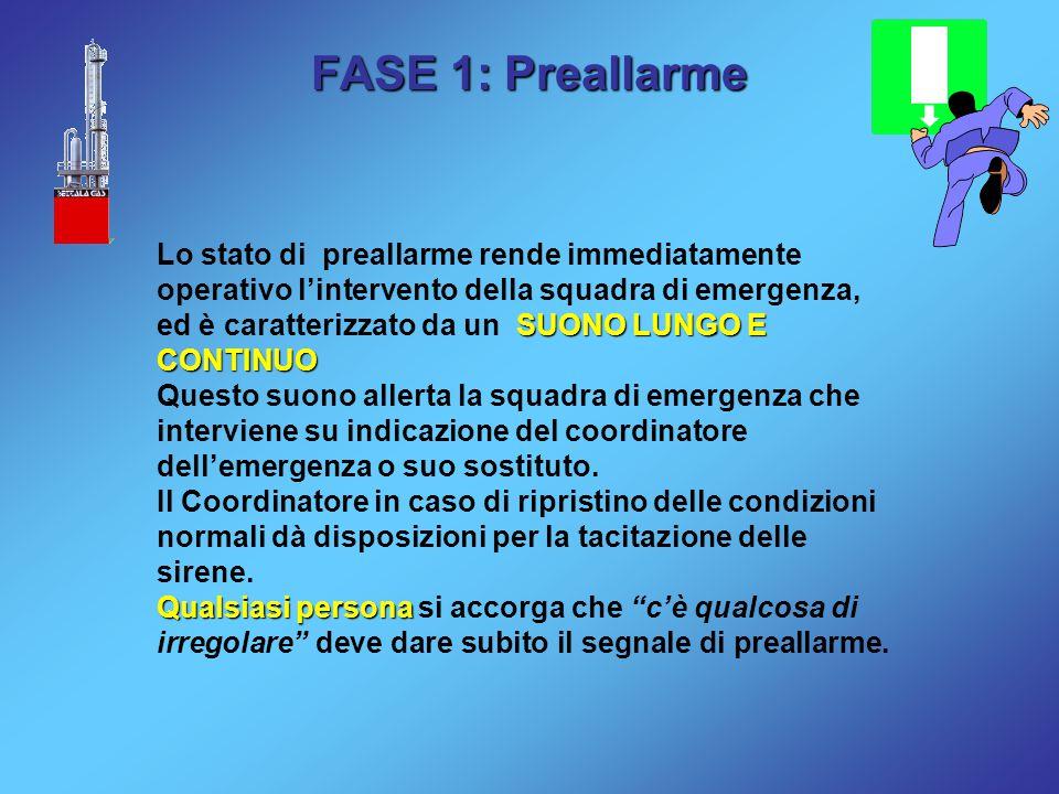 FASE 1: Preallarme