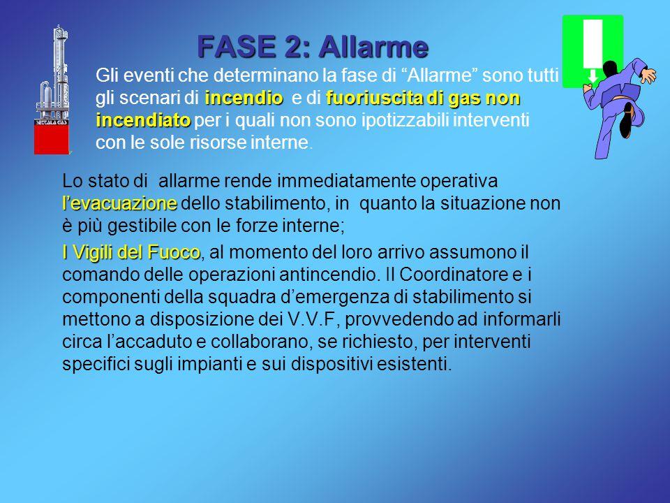 FASE 2: Allarme