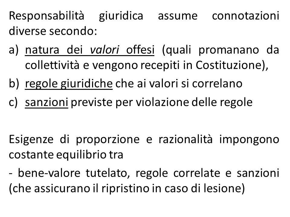 Responsabilità giuridica assume connotazioni diverse secondo: