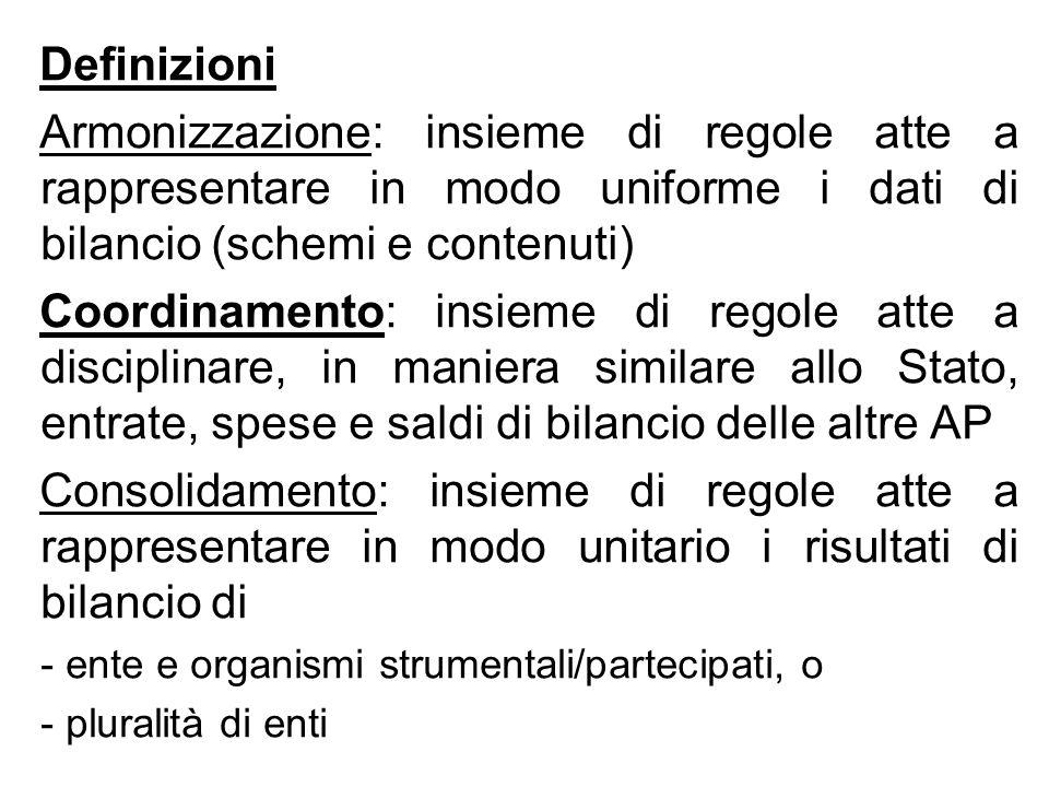 Definizioni Armonizzazione: insieme di regole atte a rappresentare in modo uniforme i dati di bilancio (schemi e contenuti)