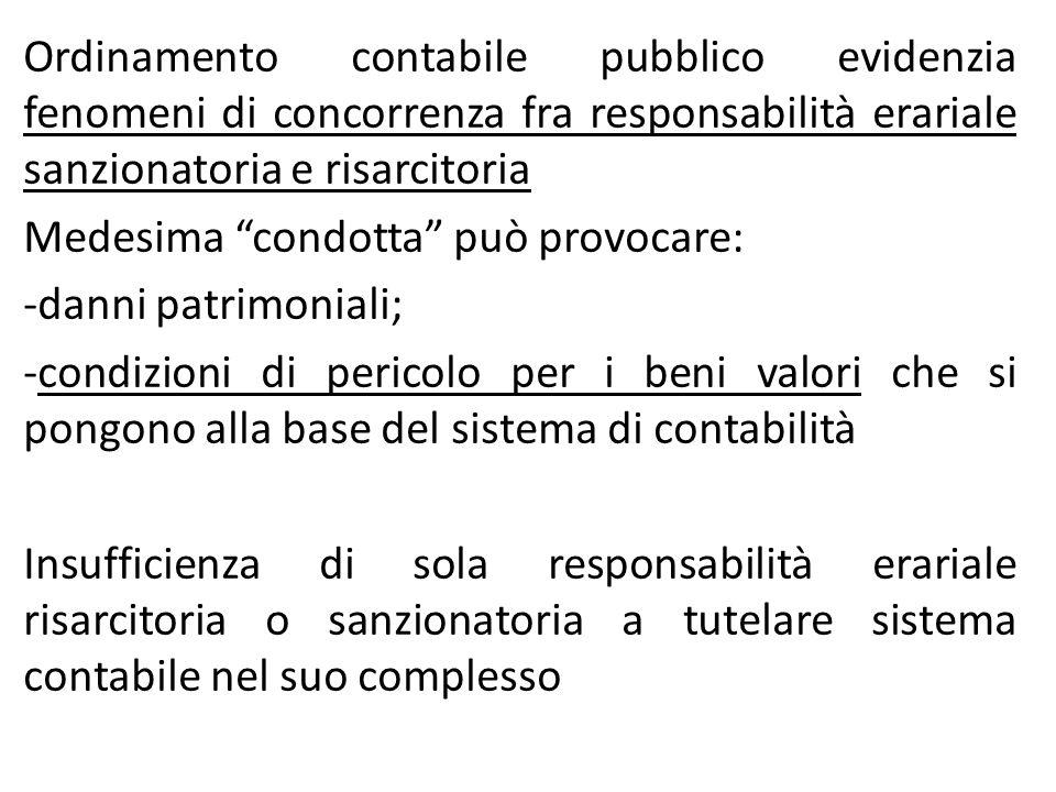 Ordinamento contabile pubblico evidenzia fenomeni di concorrenza fra responsabilità erariale sanzionatoria e risarcitoria