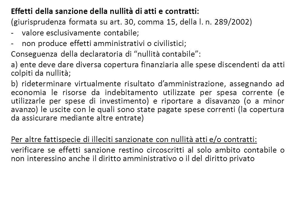 Effetti della sanzione della nullità di atti e contratti: