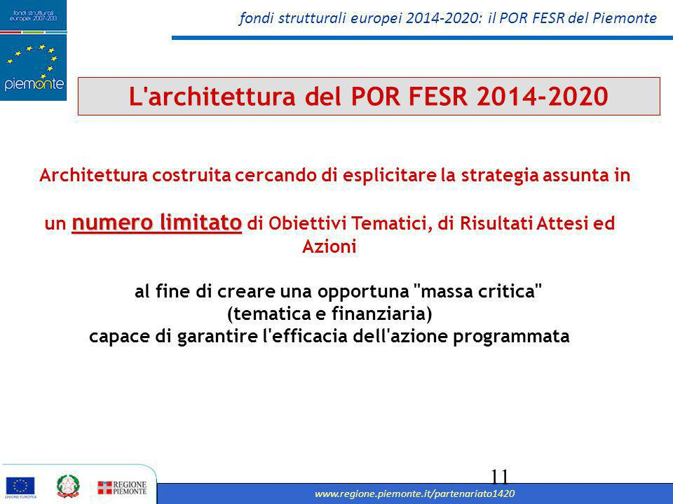L architettura del POR FESR 2014-2020