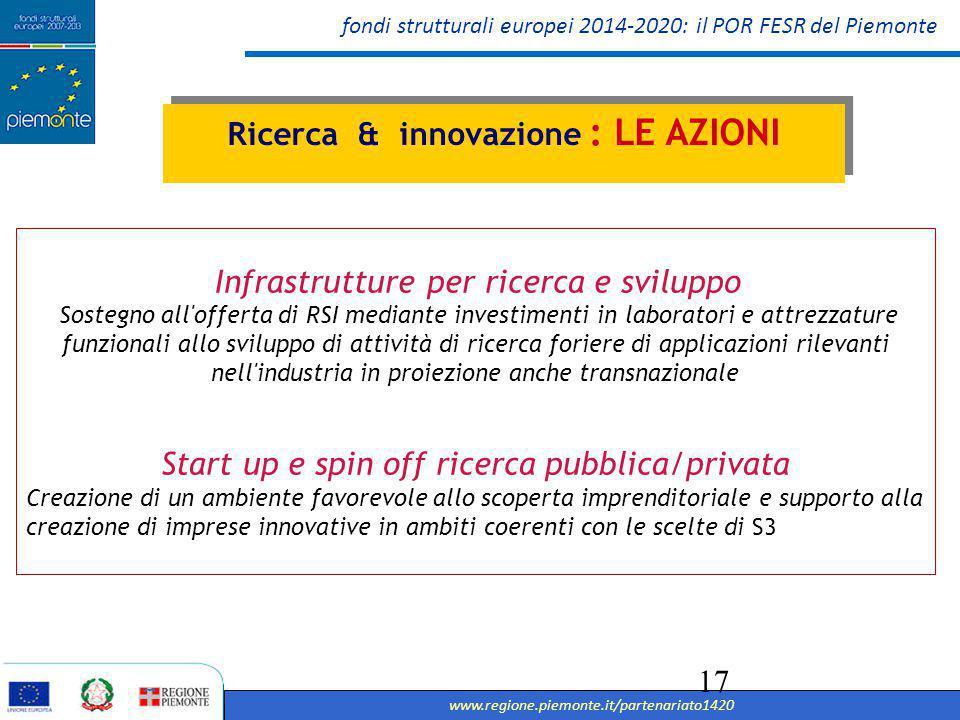 Ricerca & innovazione : LE AZIONI
