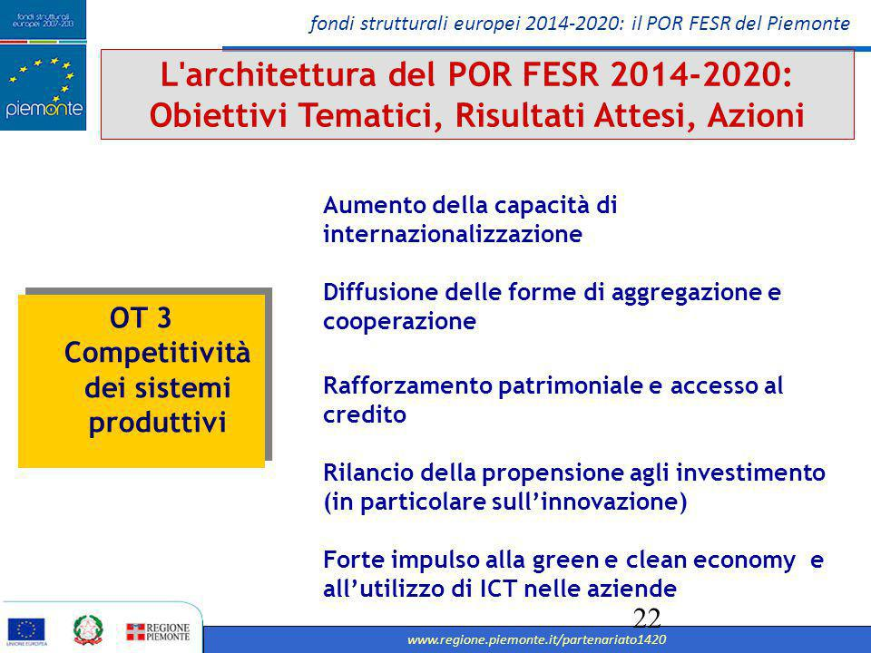 L architettura del POR FESR 2014-2020: