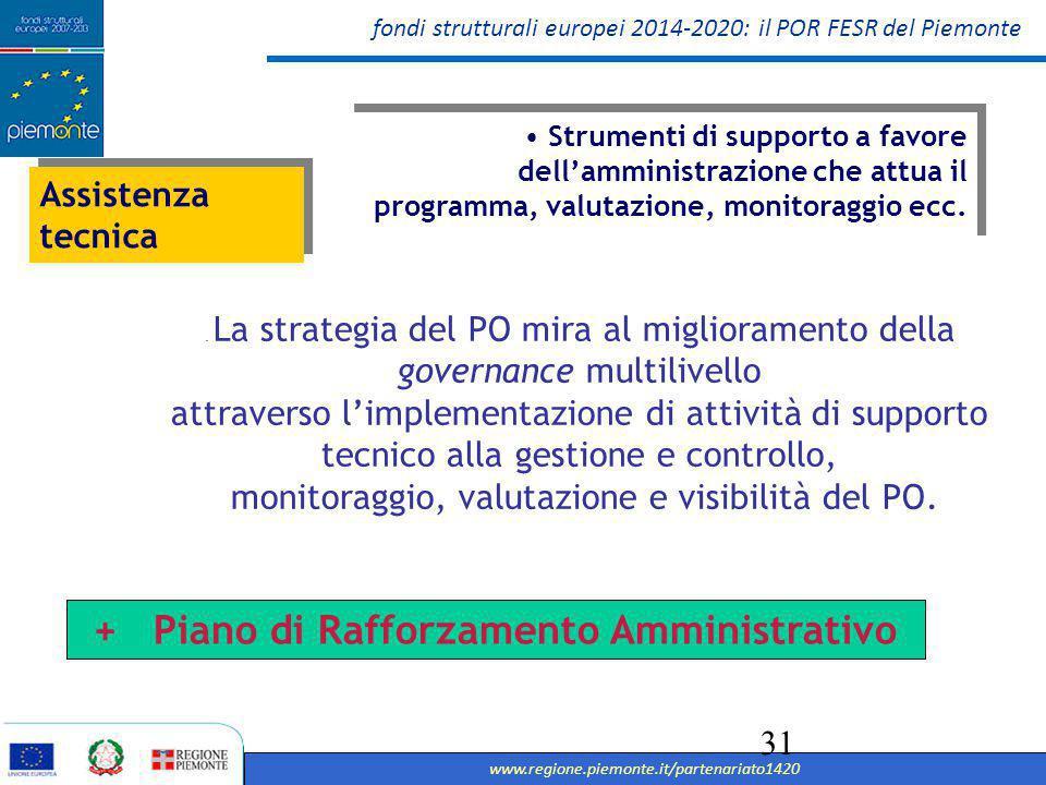 + Piano di Rafforzamento Amministrativo