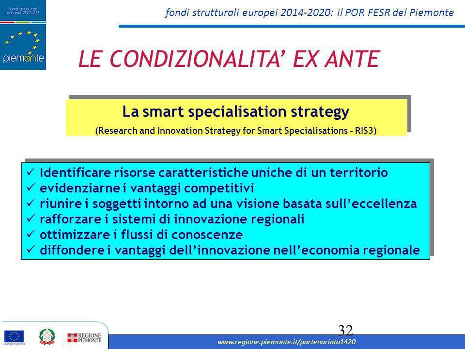 LE CONDIZIONALITA' EX ANTE