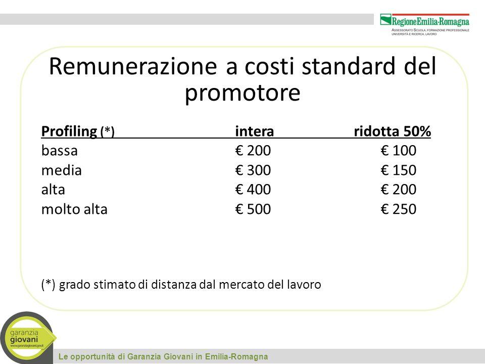 Remunerazione a costi standard del promotore