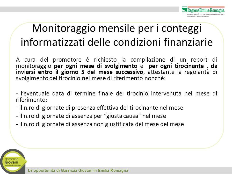 Monitoraggio mensile per i conteggi informatizzati delle condizioni finanziarie