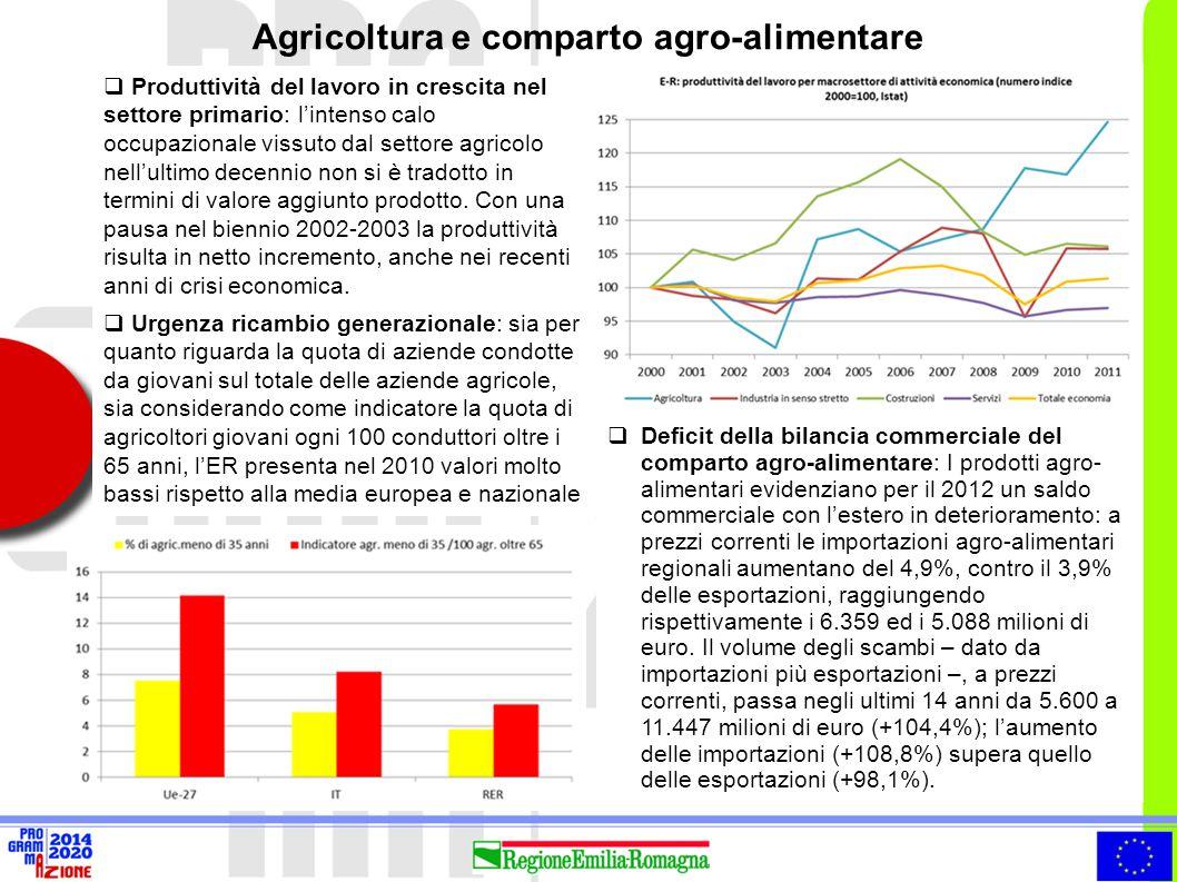 Agricoltura e comparto agro-alimentare