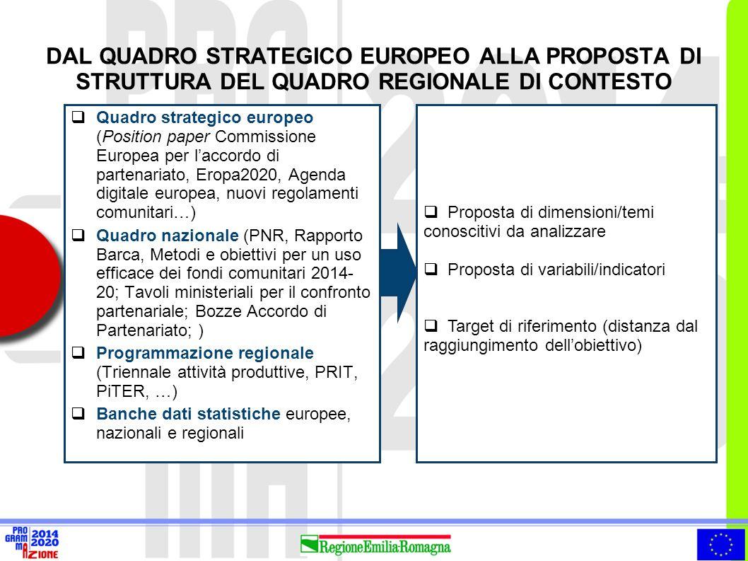DAL QUADRO STRATEGICO EUROPEO ALLA PROPOSTA DI STRUTTURA DEL QUADRO REGIONALE DI CONTESTO
