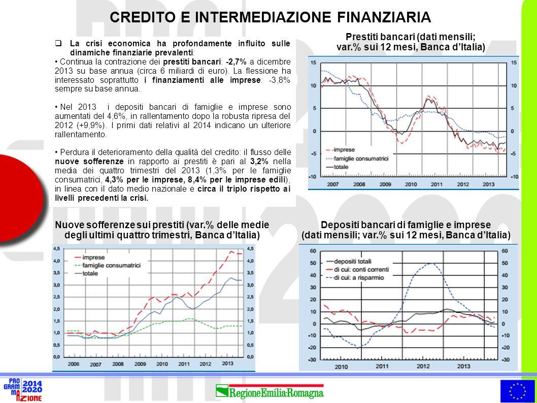 CREDITO E INTERMEDIAZIONE FINANZIARIA