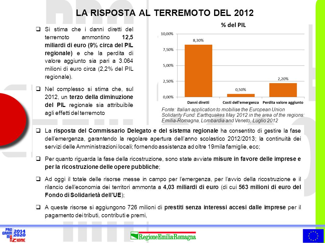 LA RISPOSTA AL TERREMOTO DEL 2012