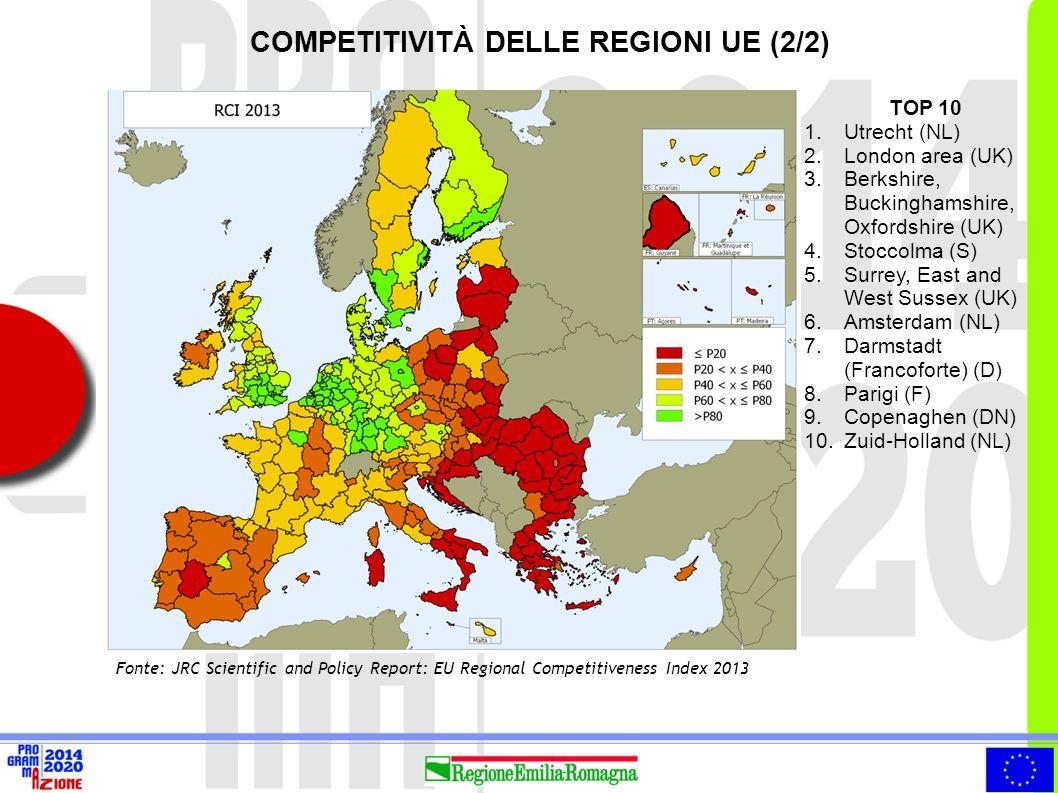 COMPETITIVITÀ DELLE REGIONI UE (2/2)