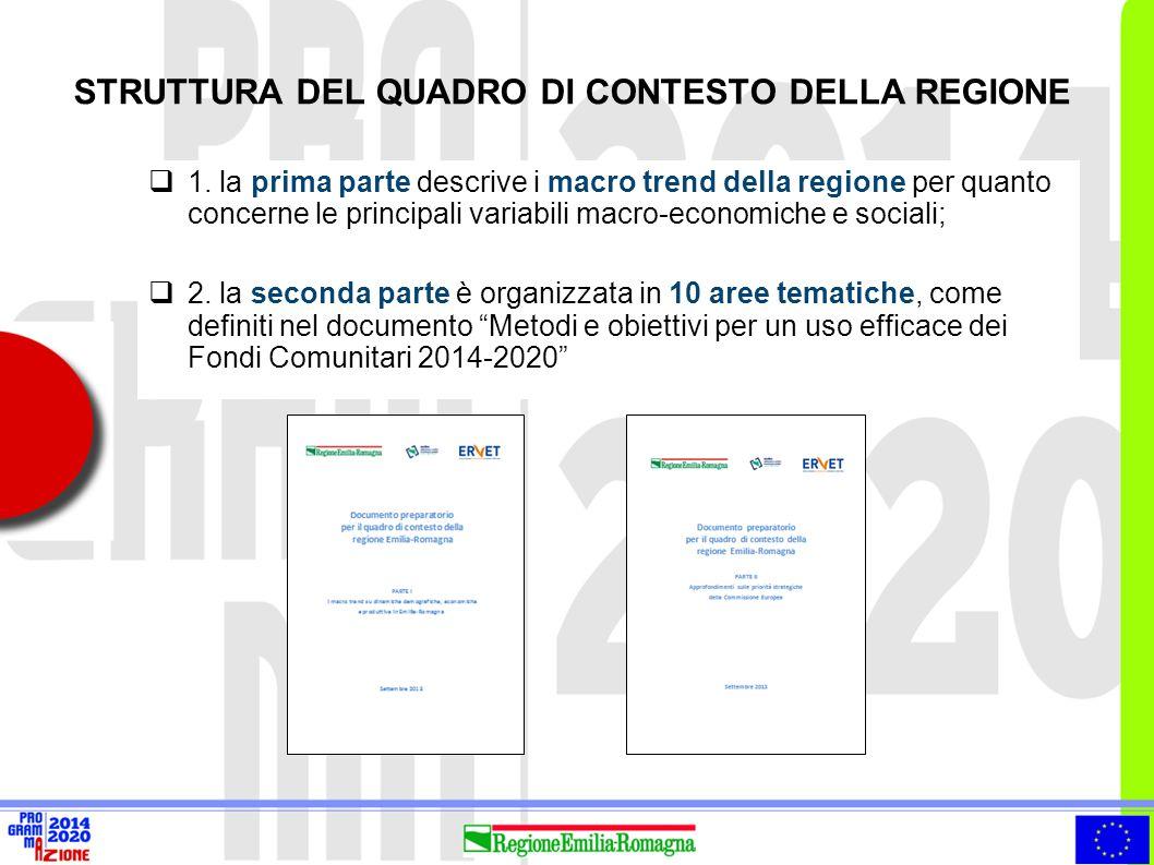 STRUTTURA DEL QUADRO DI CONTESTO DELLA REGIONE