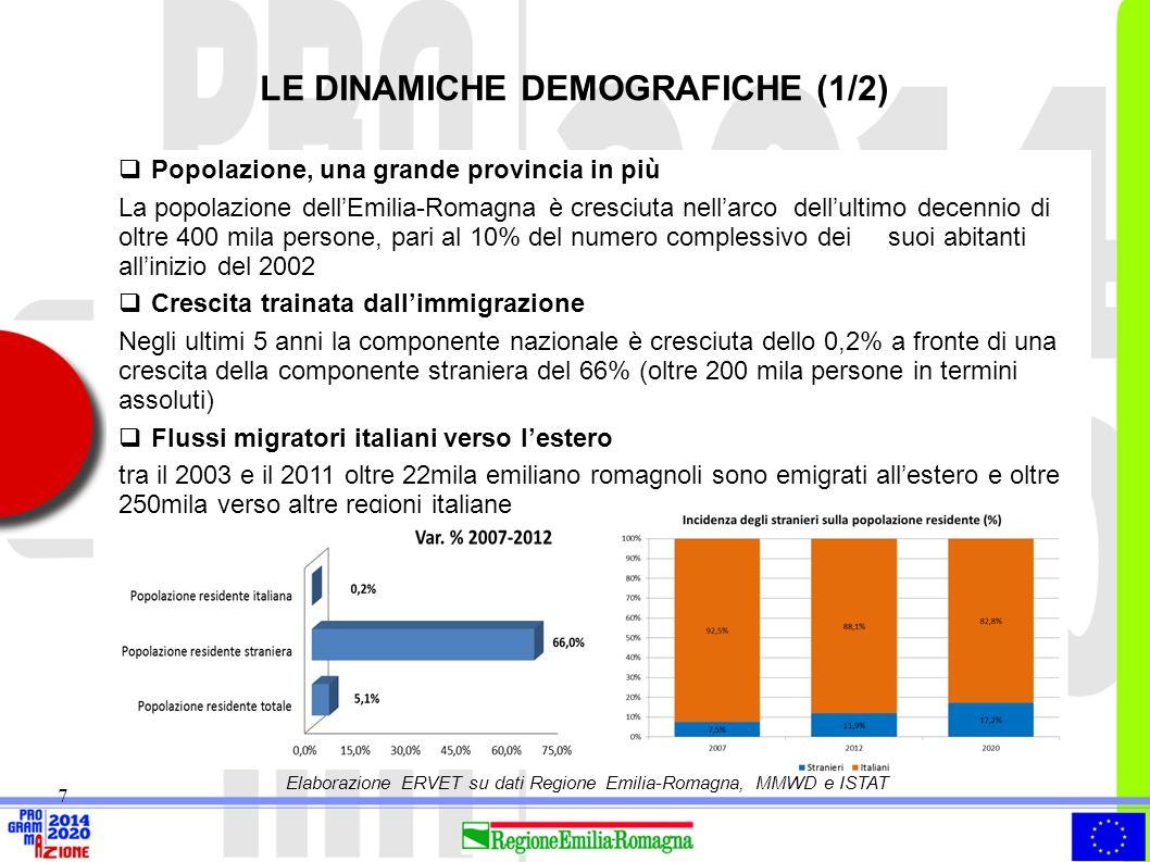 LE DINAMICHE DEMOGRAFICHE (1/2)