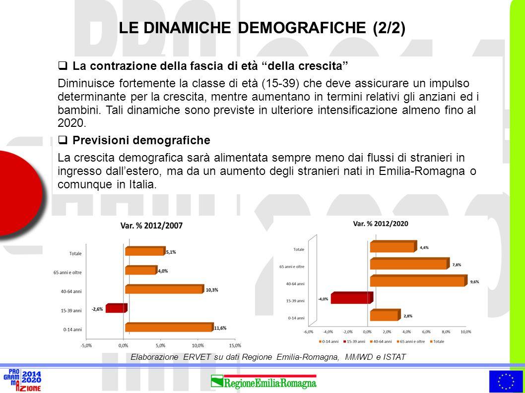 LE DINAMICHE DEMOGRAFICHE (2/2)
